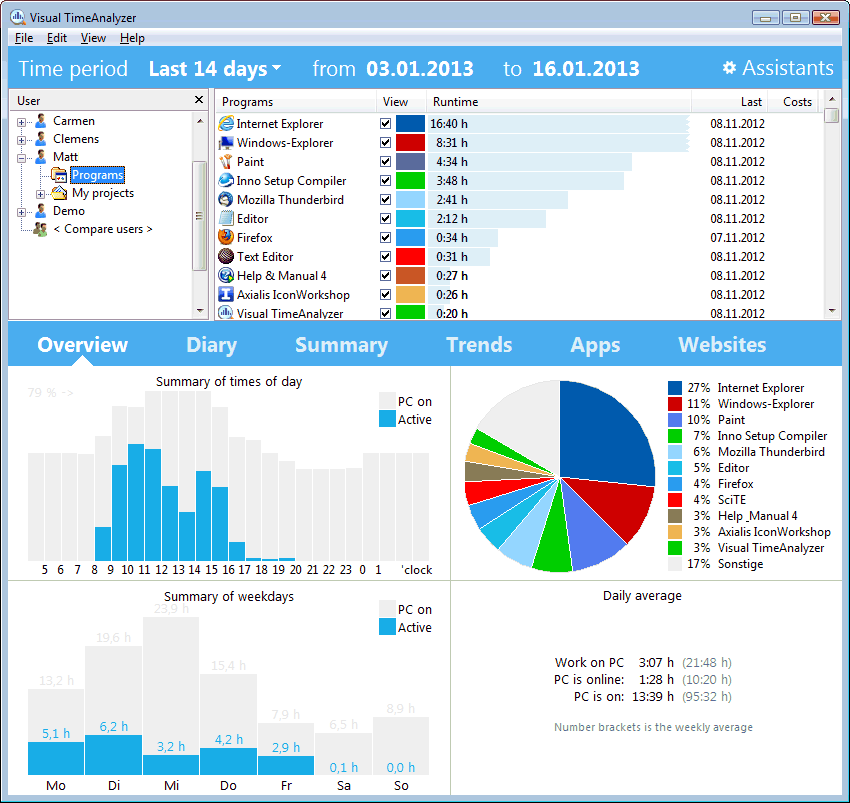 Visual TimeAnalyzer Screen shot